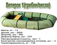 одноместная резиновая лодка ветерок 1-1