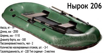 лодка 2 местная для рыбалки